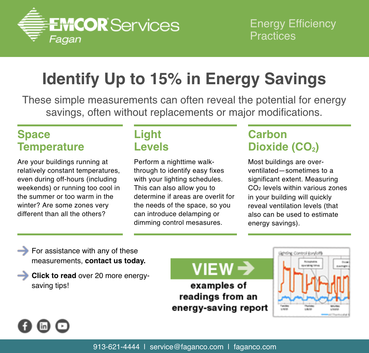Identify up to 15% in Energy Savings.